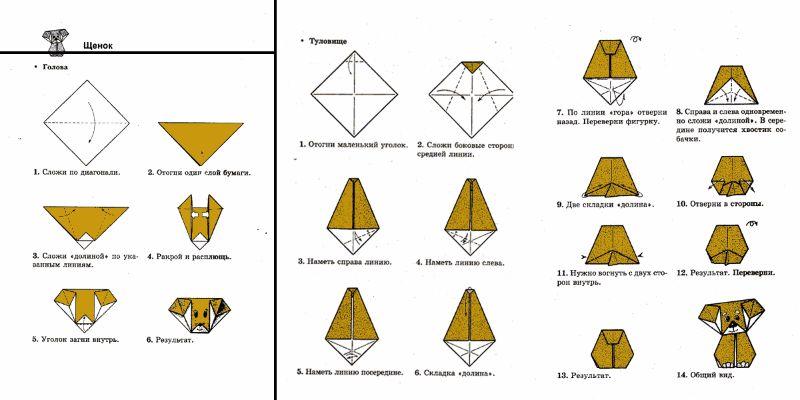 Оригами собачка конспект